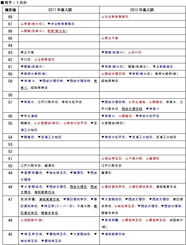 tyuuju-info2012-0419-p01