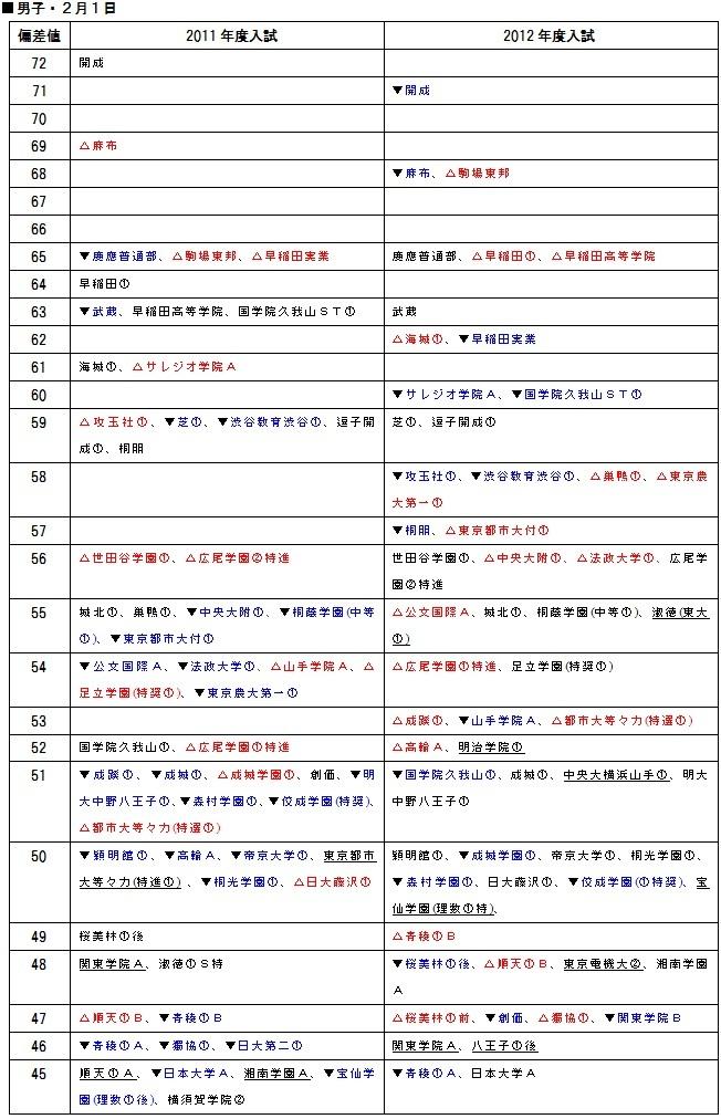 tyuuju-info2012-0419-p02
