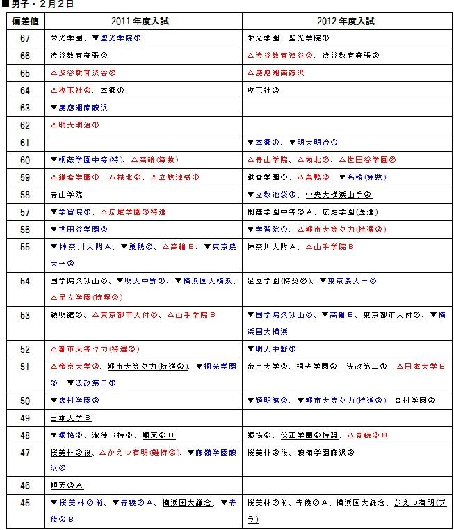 tyuuju-info2012-0419-p03