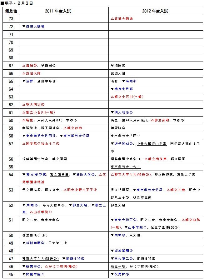 tyuuju-info2012-0419-p04