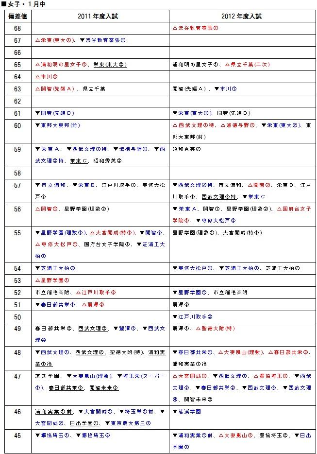 tyuuju-info2012-0419-p05