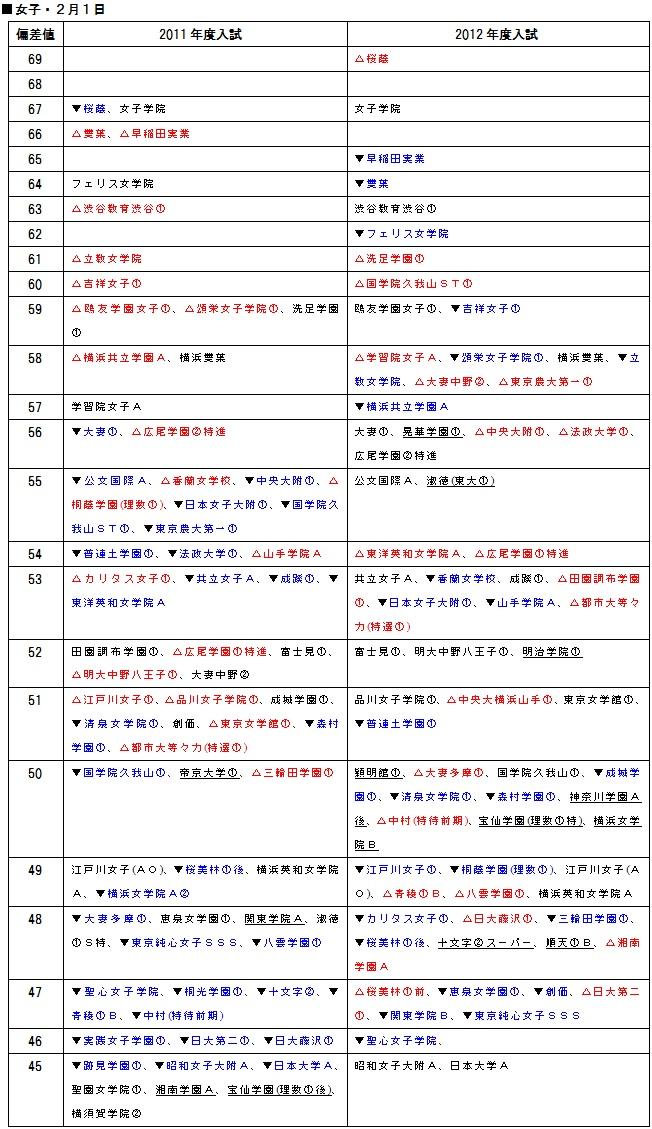 tyuuju-info2012-0419-p06