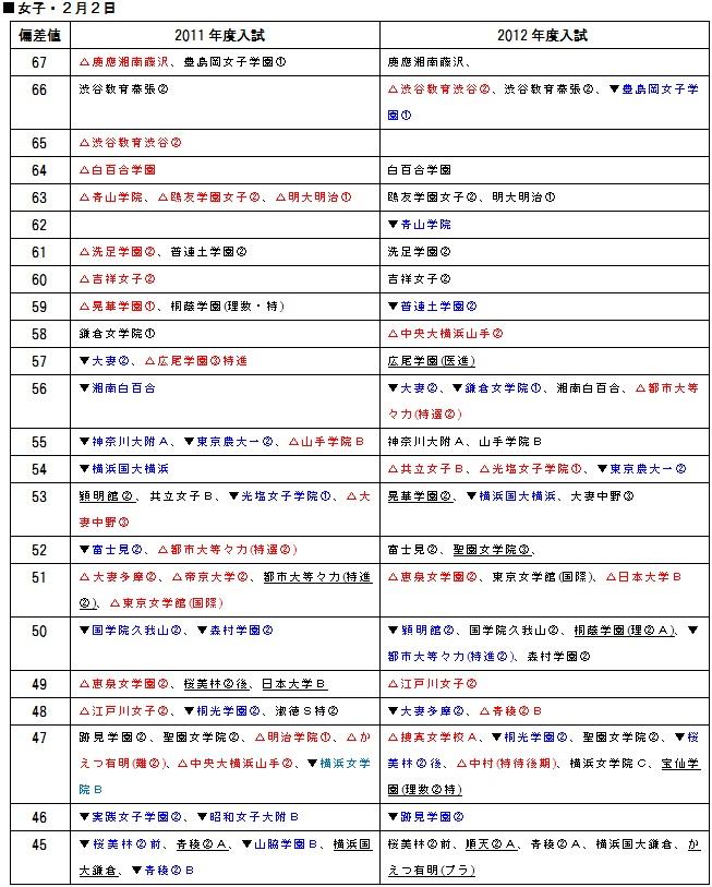 tyuuju-info2012-0419-p07