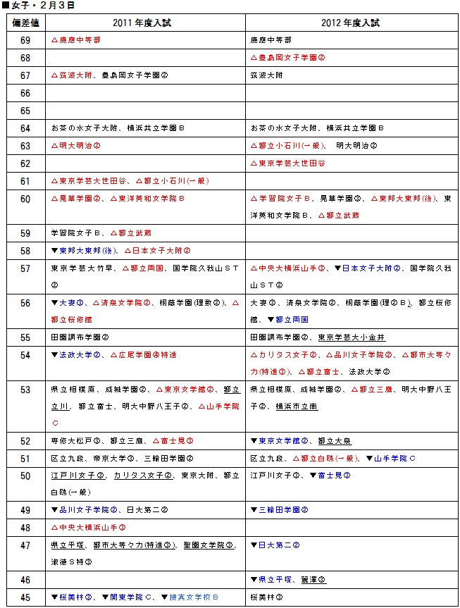 tyuuju-info2012-0419-p08