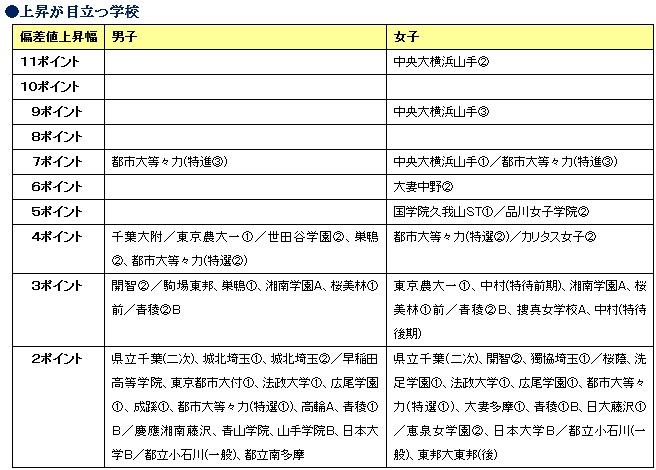 tyuuju-info2012-0419-p09