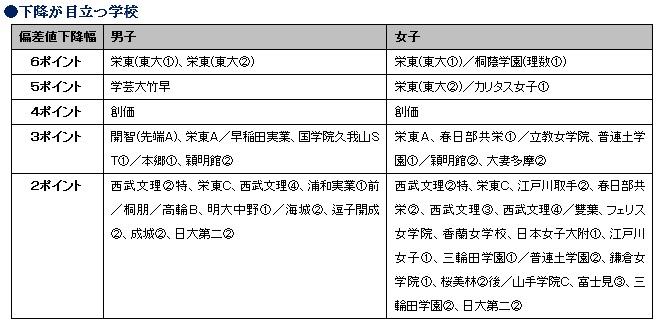 tyuuju-info2012-0419-p10