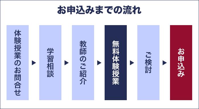 img_flow1
